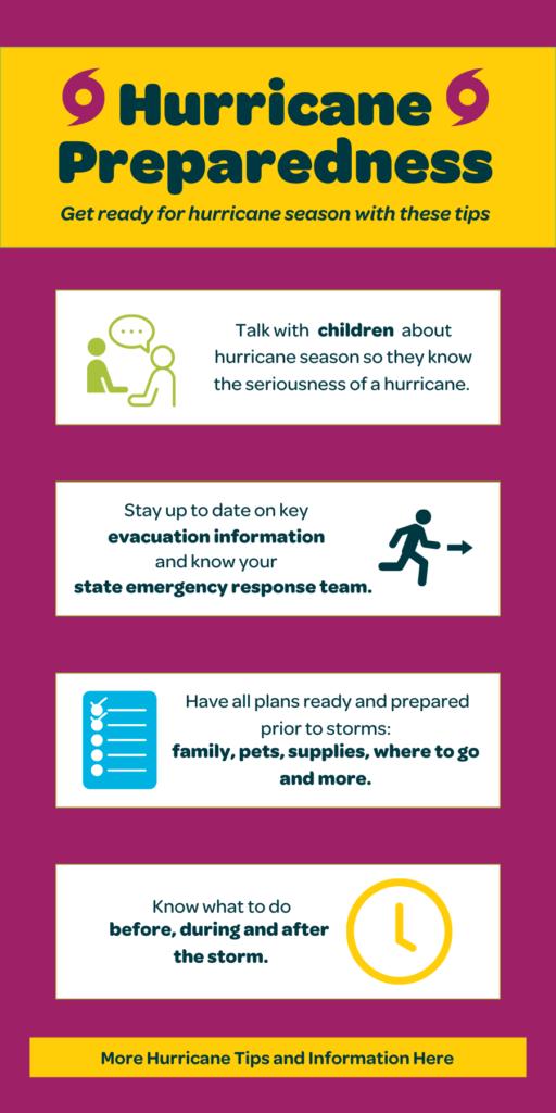 Hurricane Preparedness - Infographic